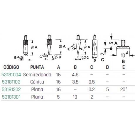 Puntas de medición 53181301