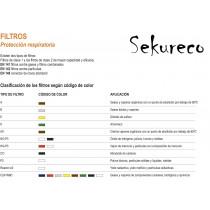 Filtros de Clase 1 Filtro Abek1
