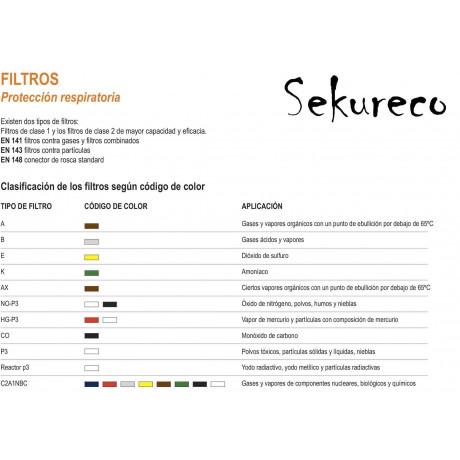 Filtro ABEK2P3Hg (Plástico)