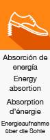 abosorcion-de-energia.jpg