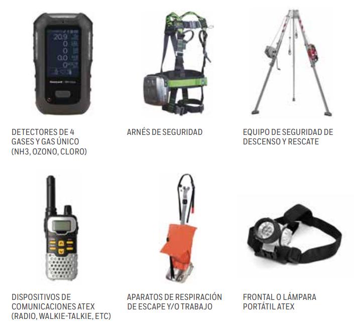 Las aplicaciones en espacios confinados requieren equipo de protección específico